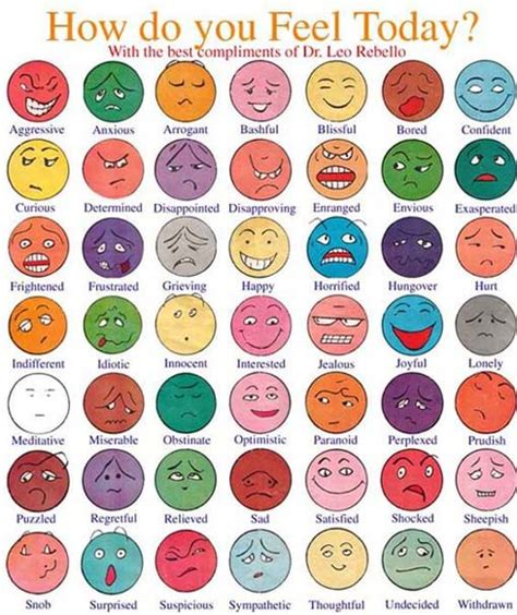 english bunghole how do you feel today 17 best images about mood charts on pinterest smiley
