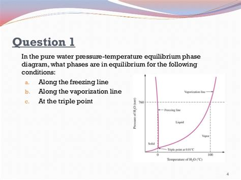 phase diagram questions phase diagram of water questions and answers image collections how to guide and refrence