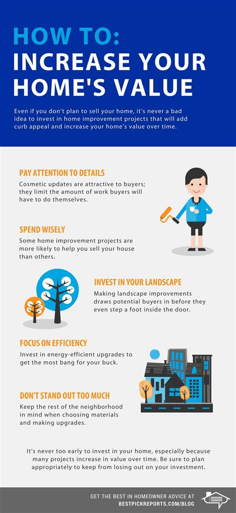 infographic on how to increase your home s value best