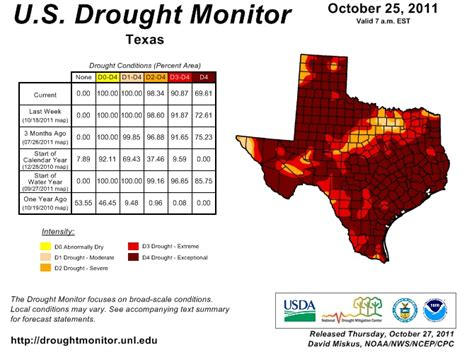 current texas drought map in texas drought who holds the hammer stateimpact texas