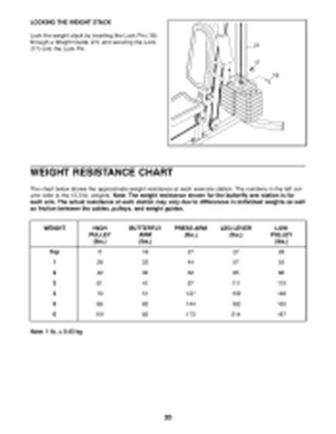 weider 2980 x canadian manual page 20