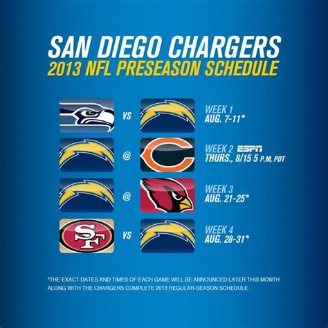 2013 san diego chargers schedule san diego chargers 2013 preseason schedule announced