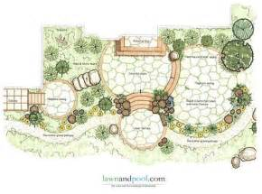Free Landscape Design App For Windows 8 Garden Design Software Garden Ideas And Garden Design