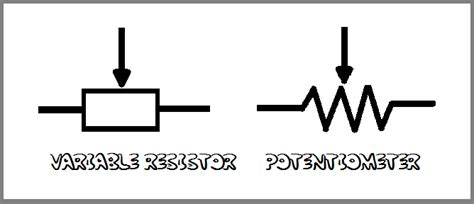 potentiometer variable resistor symbol all about resistors resistor circuit symbols
