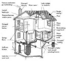 Bathroom Floor Plans 8x8 2 story house plumbing vent diagram 2 wiring diagram