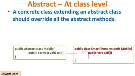 tutorial python abstract class java tutorial 18 abstract classes and methods in java