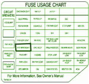 2001 pontiac montana chart fuse box diagram circuit wiring diagrams