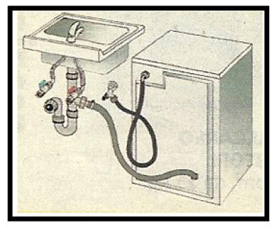 Tubo Scarico Lavandino Diametro by Collegare Lavatrice E Lavastoviglie Allo Scarico E Alla