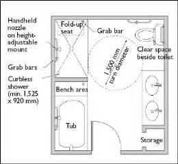 Universal Bathroom Dimensions Accessible Housing By Design Bathrooms Cmhc