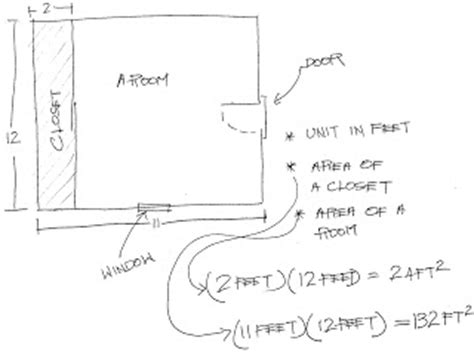 how to measure room area 3d and number practical problem for caculate the area of the room and the volume of the