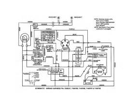 scag turf tiger wiring diagram ignition switch scag free engine image for user manual