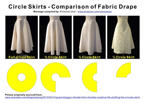 pattern circle shirt circle skirts comparison of fabric drape in full 190 189