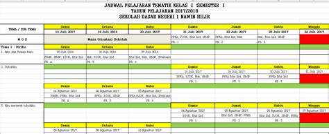 cara membuat model jadwal baru template jadwal sd contoh jadwal pelajaran kurikulum 2013 aplikasi excel