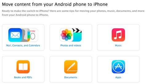 transfer files from android to iphone free transfer file from android to iphone 6 5s 5 with apple guide