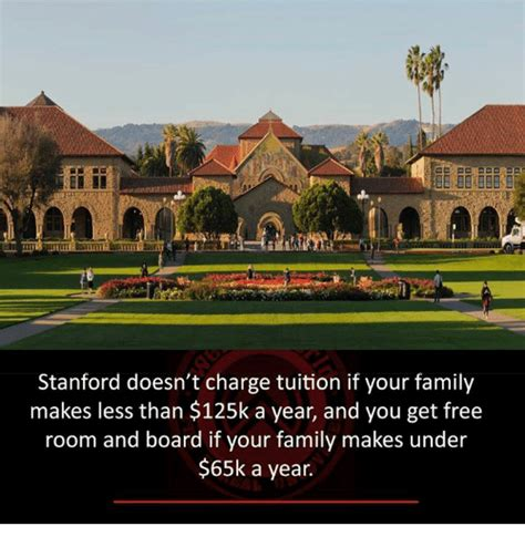stanford room and board 25 best memes about stanford stanford memes