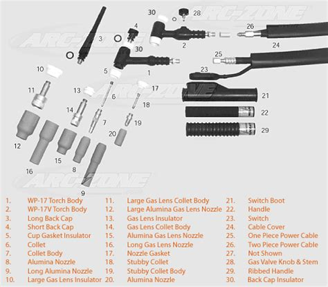 tig torch parts diagram replacement parts arc zone the welding accessory