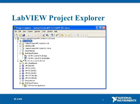 Labview Based Projects Readydaq model predictive implementation with labview
