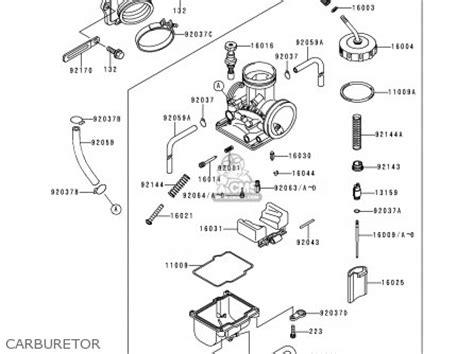 kawasaki 220 bayou carburetor diagram kawasaki bayou 250 carburetor diagram car car interior