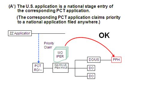 design application claim priority patent and trademark office notices