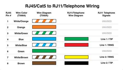 cat5 telephone mavromatic