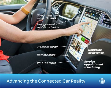 at t adds home automation to connected car m2m magazine