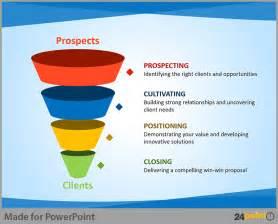 powerpoint funnel template easy tips to use sales funnel in powerpoint presentations