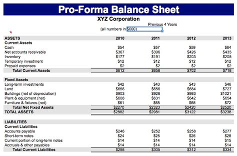 pro forma projections template sle pro forma balance sheet templates excel invoice tool
