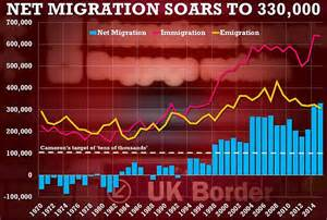 david cameron will never hit his immigration target heres why jeremy corbyn says don t look on immigration as a problem