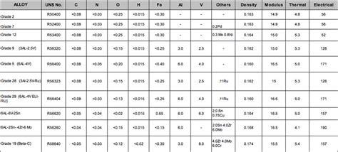 grades of metal aluminum grades of aluminum