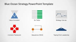 Blue Ocean Strategy Powerpoint Template Slidemodel Blue Strategy Powerpoint