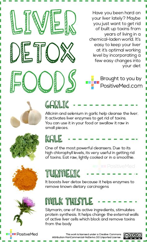 How To Detox On Food by Liver Detox Foods