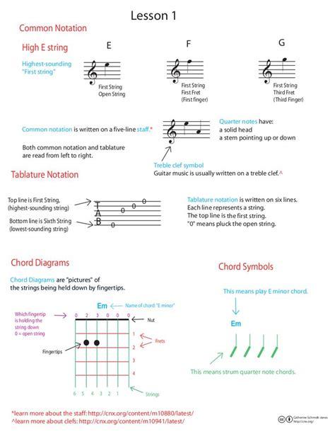 glovepie tutorial keyboard les 381 meilleures images du tableau ableton live music