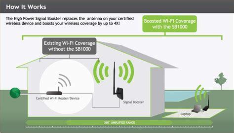 ed wireless high power 1000mw wi fi signal