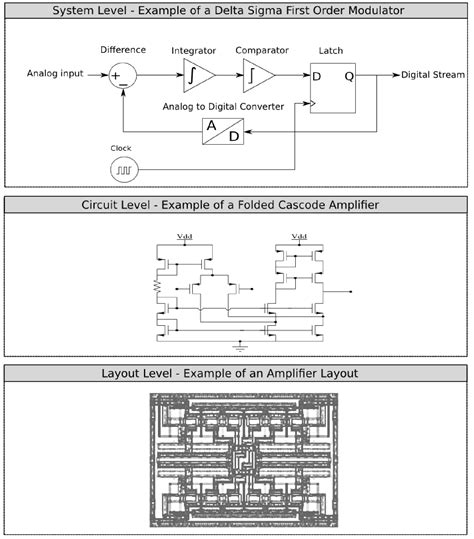 analog circuit design discrete integrated analog integrated circuit design tamu 28 images distortion analysis of analog integrated