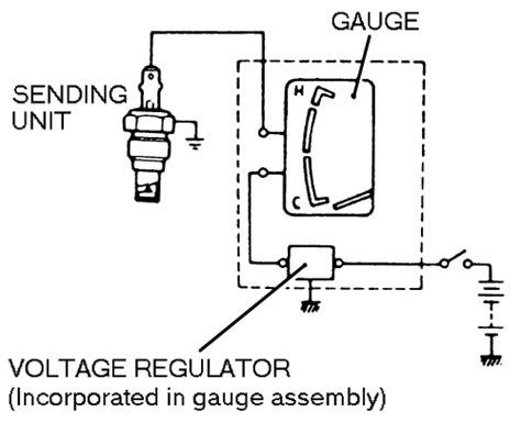 Repair Guides Coolant Temperature Sensor Testing