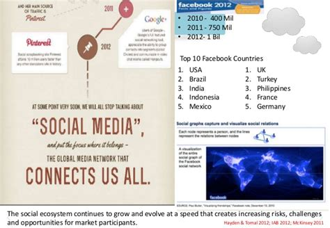 Mckinsey Background Check Mckinsey Social Media Background Check Background Ideas