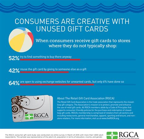 Big 5 Gift Cards - retail gift card association forecasts big gift card sales this spring and summer