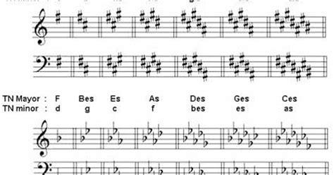 cara membuat not balok do c tangga nada dan cara membuat susunan tangga nada minor