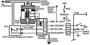 code 32 exhaust gas recirculation egr circuit