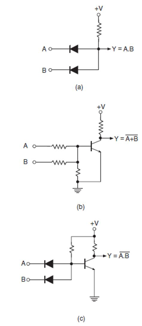 resistor logic circuits types of logic family basic and tutorials basic electronics projects and tutorials