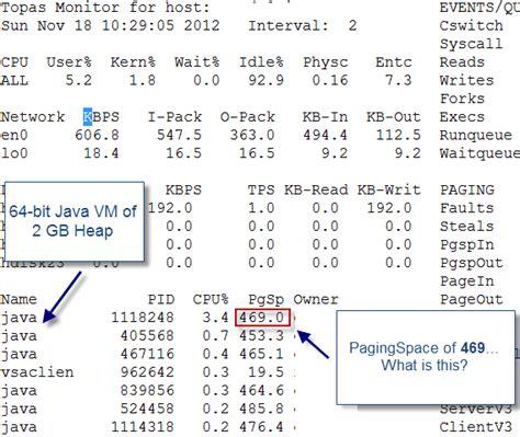 unix ram size ibm aix java process size monitoring dzone performance
