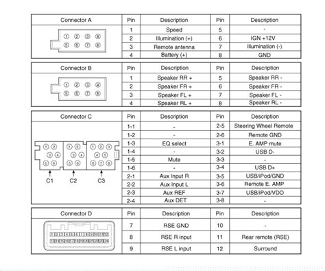kia sedona 2003 radio wiring diagrams get free image about wiring diagram