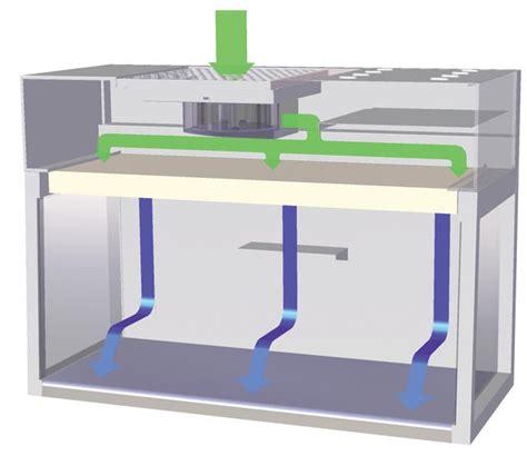 laminar flow clean bench laminar flow cabinets