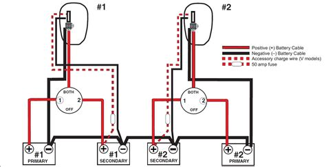 chion boat dash wiring diagram wiring diagrams wiring