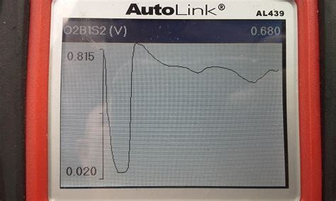 P0421 Mitsubishi P0421 Mitsubishi 2 4l Intermittant Autocodes Q A