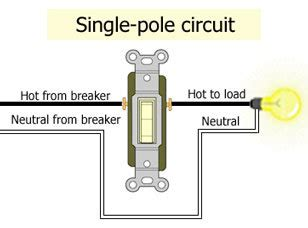 what s the difference between a single and a double pole breaker cool today