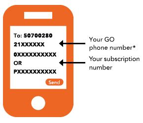 At T Go Phone Help Desk Number by Go Activate Mobile Community