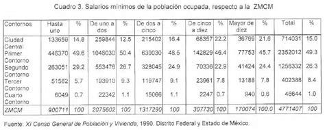 creando n minas tiempo normal salarios minimos por zonas economicas en mexico