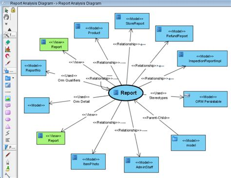 www repairclinic for diagrams impact analysis with analysis diagram
