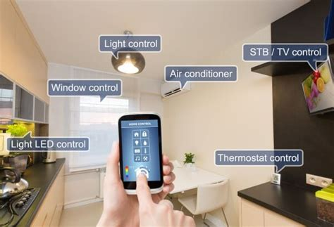 home automation guide greenvision energy